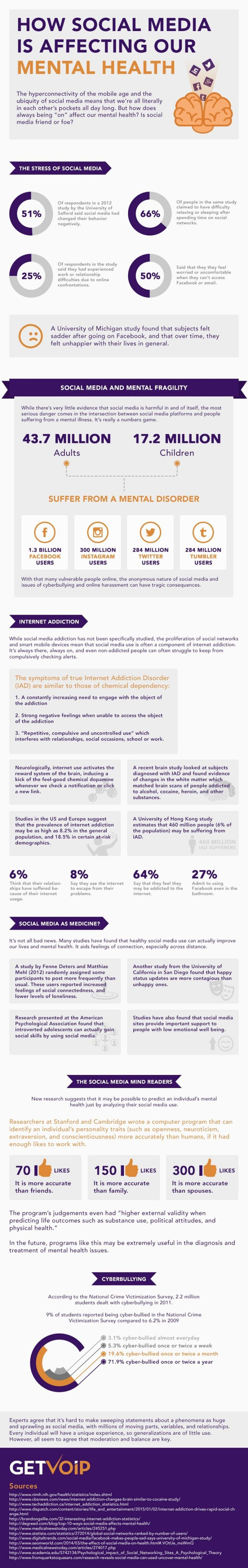 How social media is affecting our mental health   social-media-health-infographic