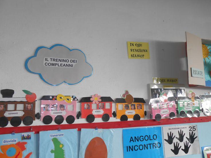 sezione 3 anni: il trenino dei compleanni non perde mai il suo fascino sui piccoli! ogni vagone-mese ha un simbolo