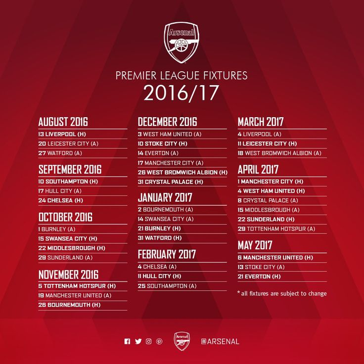 Media Tweets by Arsenal FC (@Arsenal)   Twitter