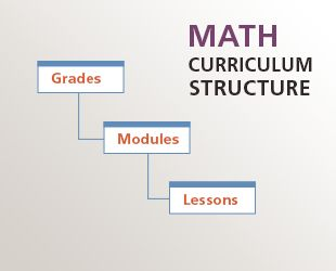 VERY COOL!!  Common Core Math lessons for many grade levels