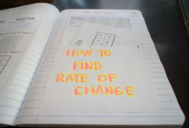 How to find rate of change.: Notebooks Ideas, Math Teacher, Math Notebooks, Interactive Journals, Interactive Students Notebooks, Interactive Notebooks, Great Ideas, High Schools Math, Math Journals