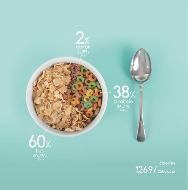 Design x Food - Infographic by Ryan MacEachern, via Behance