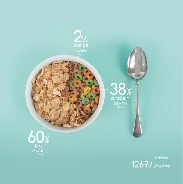 /// Design x Food - Infographic by Ryan MacEachern, via Behance