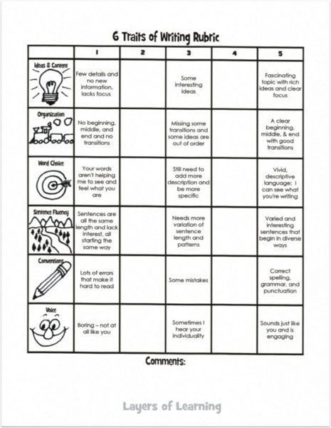 6+1 writing traits sample papers