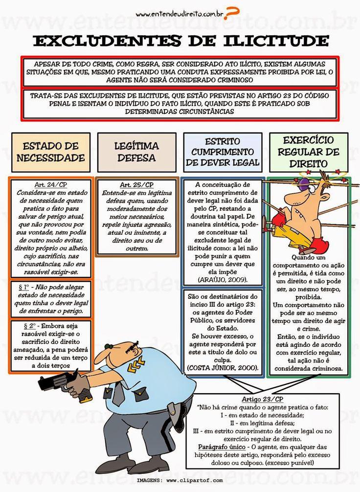ENTENDEU DIREITO OU QUER QUE DESENHE ???: EXCLUDENTES DE ILICITUDE
