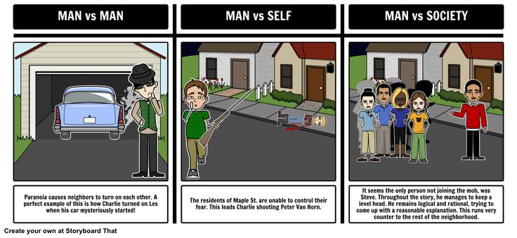 Our Literary Conflict Storyboard for The Monsters Are Due on Maple Street using our T-Chart layout.