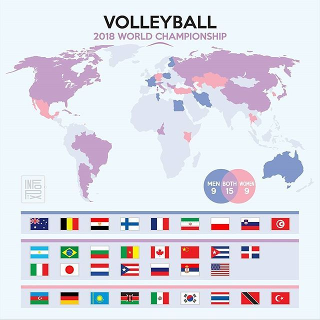 Volleyball 2018 World Championship .  #WorldChampionship .  #Japan #UnitedStates #Brasil #Russia #China #Italia #Argentina #Netherlands #Canada #Serbia #Bulgaria #Cameroon #Cuba #PuertoRico #DominicanRepublic #Korea .  Source #FIBV and Wiki .  #countries #maps #map #flags #flag #infographic #travels #volleyball #volley #ranking #forpix #inforpx .  Design @mmcasimiro  Follow @inforpx @forpixdesign