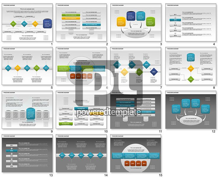 The 25+ best Timeline diagram ideas on Pinterest - project timeline