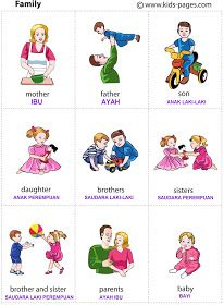 FLASHCARD INDONESIA: FLASH CARD FAMILY 1