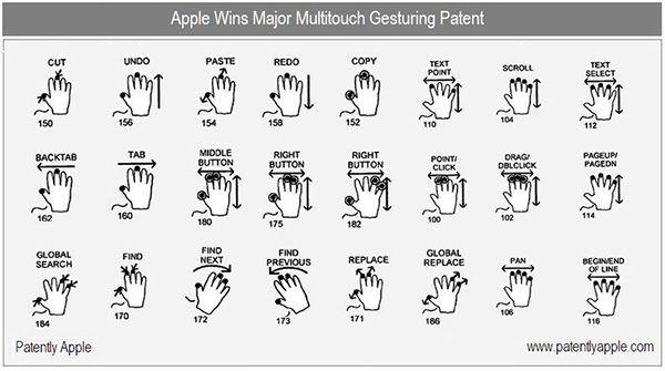 apple-gesture.jpg (600×335)
