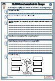 Unterrichtsmaterial für den #Sachkundeunterricht.  Verschiedene Fragen zu dem Thema: #Pilz      Pilzarten / Pilzgruppen     Giftige / ungenießbare / essbare Pilze     Unterschiede     Bestandteile     Pilzvergiftung     Funktionen     Zuordnen     Lückentext     29 Fragen     2 x Lernzielkontrollen     Ausführliche Lösungen     15 Seiten