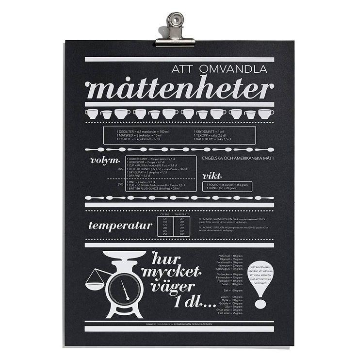 SDF Poster Måttenheter 40x30cm, Svart 225 kr. - RoyalDesign.se