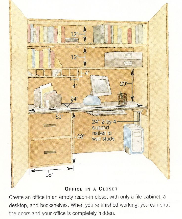 Office in a closet - good things happen when your husband buys new tools!  He did say the dimensions in this picture didn't really make sense, so measure everything yourself, but I LOVE having my own craft desk in the closet of his office!  It's a great use of space