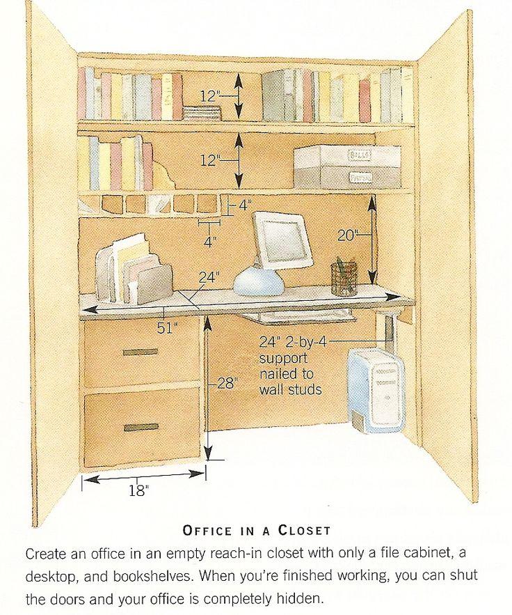 Escritório em um armário - dimensões.