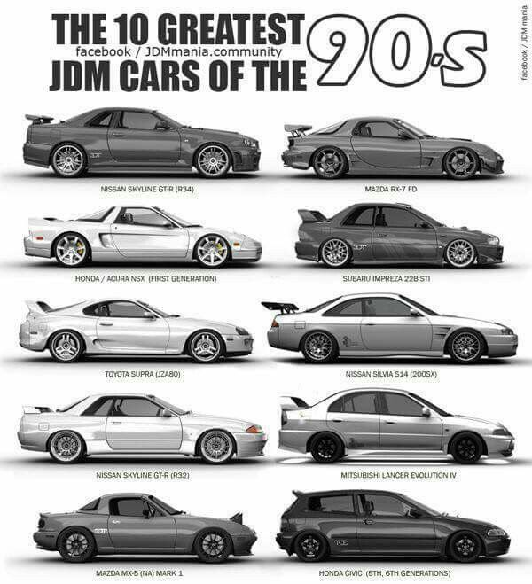 JDM - here is where you can find that Perfect Gift for Friends and Family Members