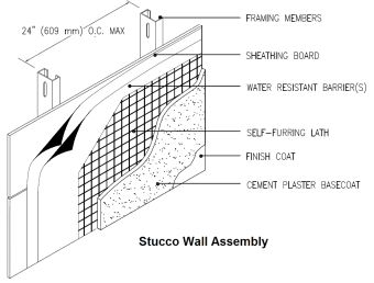 Image Result For Stucco Wall Assembly Code California