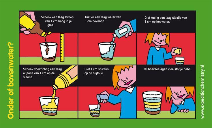 Onder en boven water: Stapel vloeistoffen van verschillende dichtheid in een glas of buisje.