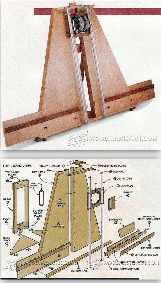 Panel Saw Plans - Circular Saw Tips, Jigs and Fixtures   WoodArchivist.com