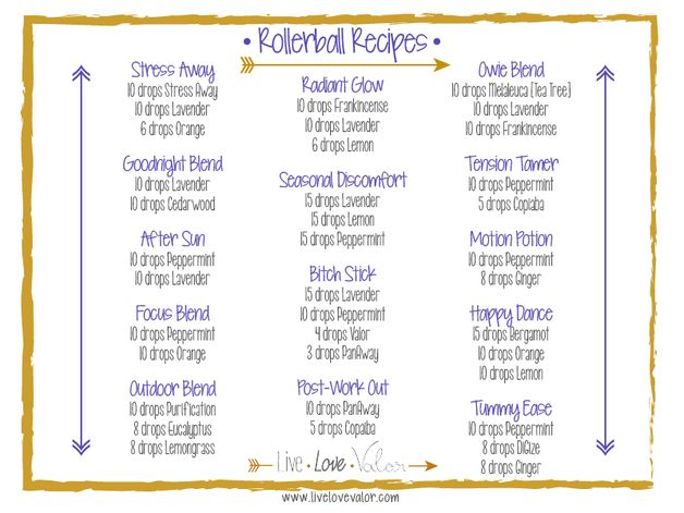 Essential Oil Rollerball Recipes Roll On Recipes