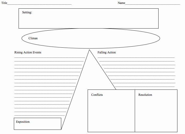 30 Plot Diagram Graphic Organizer In 2020 Plot Graph Plot