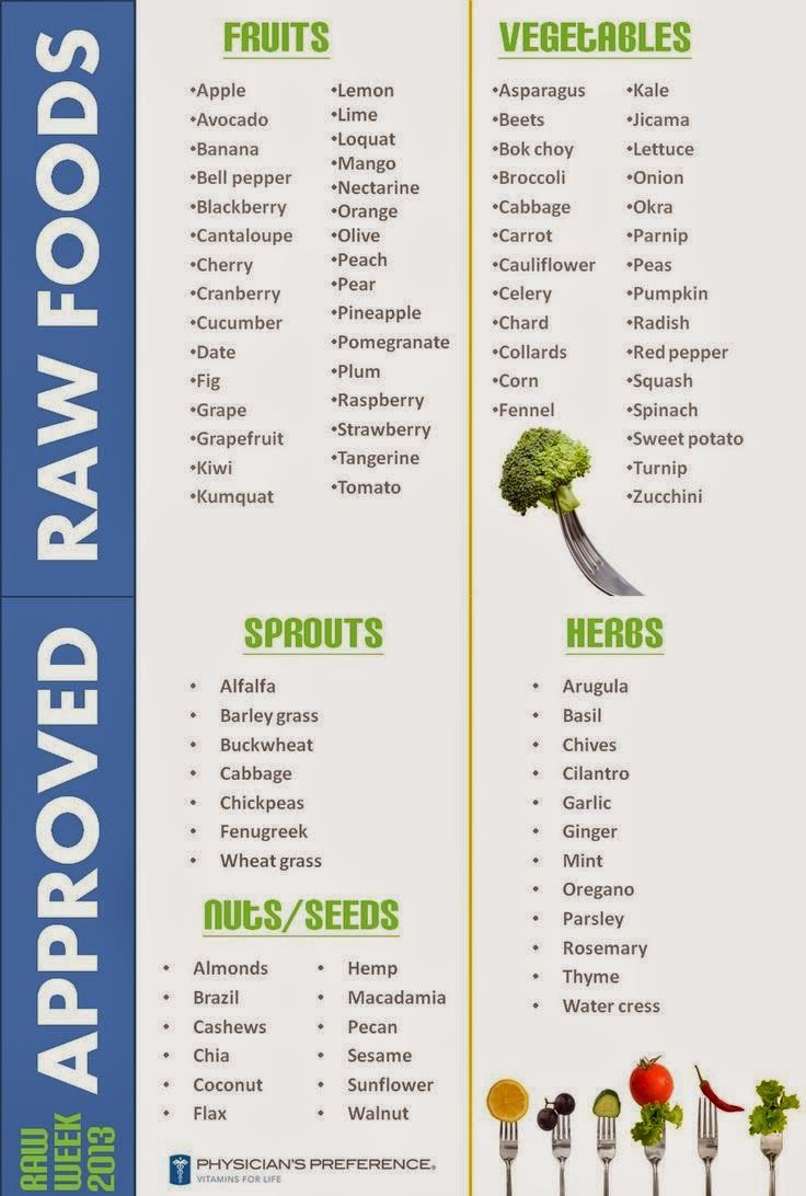 love, rachel : New Diet Plan! Raw Foods  #kombuchaguru #rawfood Also check out: http://kombuchaguru.com