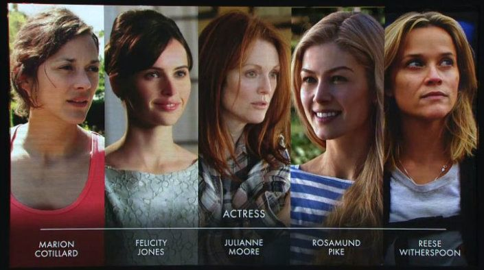Oscars 2015 Nominations: Complete list of nominees