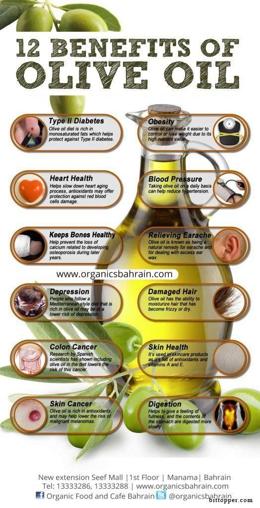 Ingredient In Olive Oil Helps To Satisfy Hunger Follow us @ http://pinterest.com/stylecraze/health-and-wellness/  for more updates.