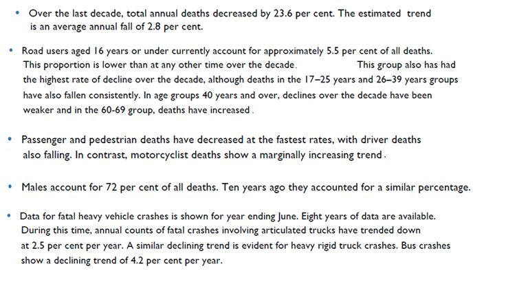 These are some brief facts about road death tolls. It is obvious that the rates are decreasing, however they are still high. People are still dying. Lives are still being lost unnecessarily.