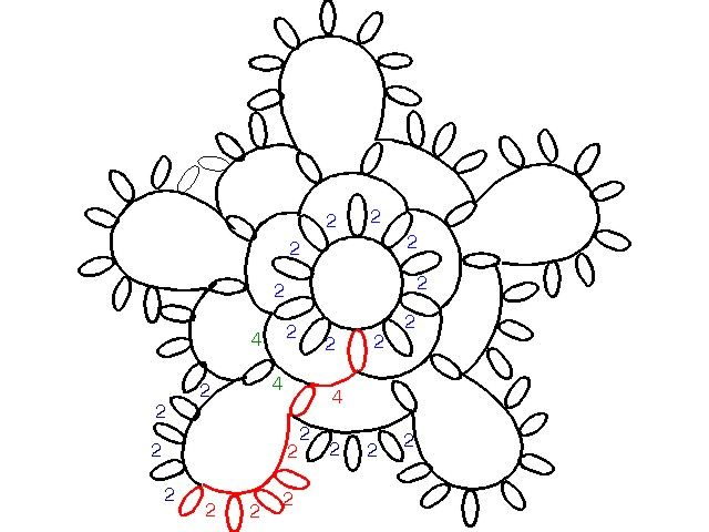 1000  images about tatting how to on pinterest