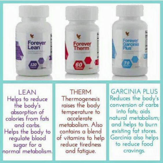 Forever weight management products