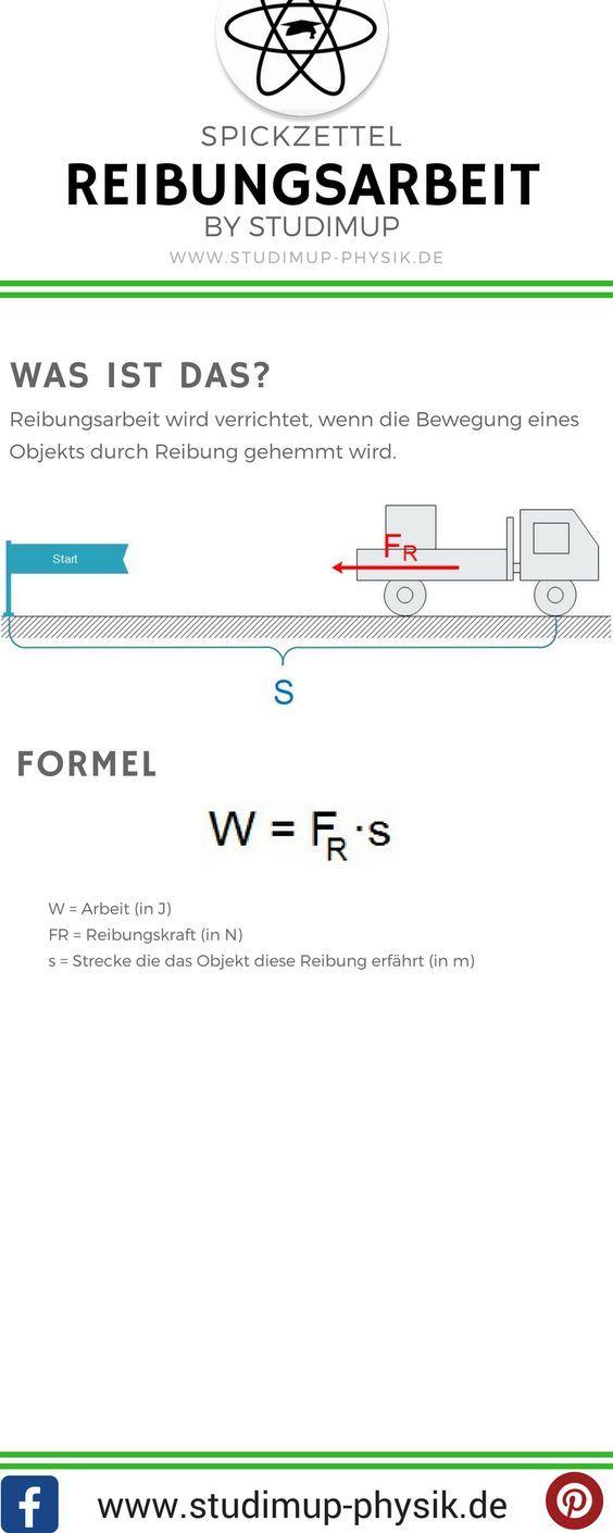 Physik Spickzettel zur Reibungsarbeit von Studimup. Einfach Physik lernen für die Schule mit Formeln und Rechnungen.