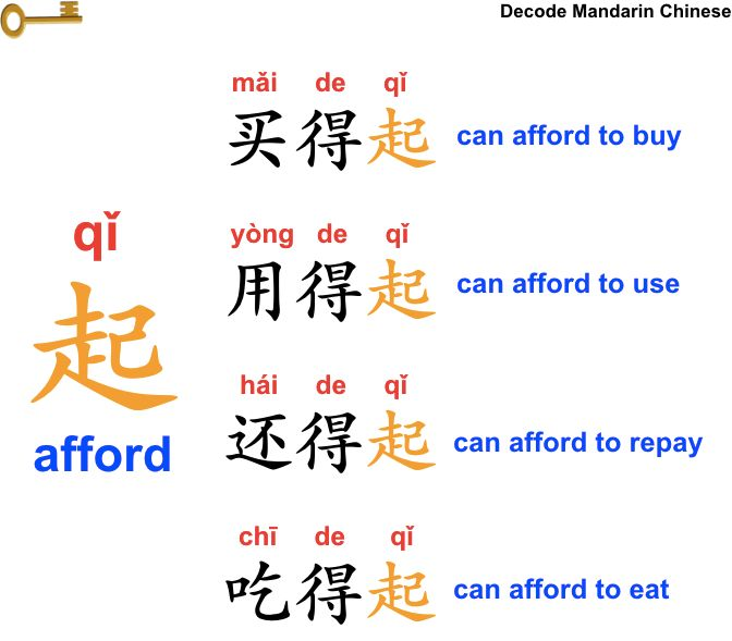 65 best Mandarin Chinese Language Acquisition images on Pinterest ...