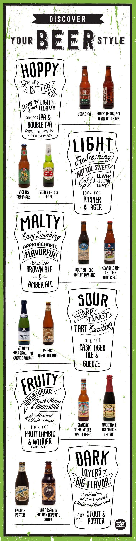 Cheers for Beers | Cheers! | Beer, Craft beer, Beer brewing