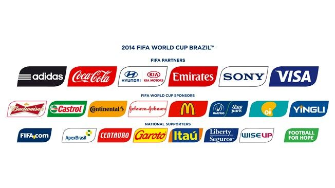 images of fifa world cup | Sponsorship Strategy