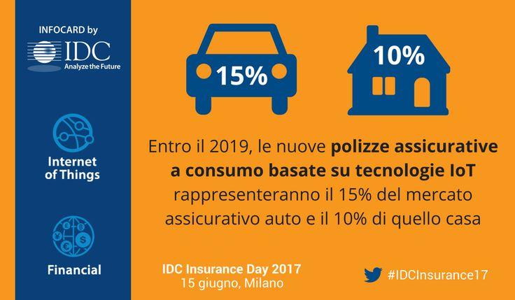 Entro il 2019, le nuove polizze assicurative a consumo basate su tecnologie #IoT rappresenteranno il 15% del mercato assicurativo auto e il 10% di quello casa