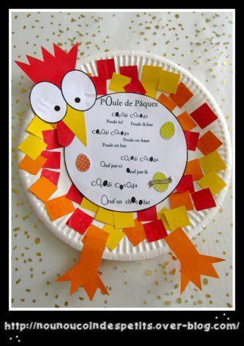 .. La poule de pâques Cocodi Cocoda .. ( Assiette en carton