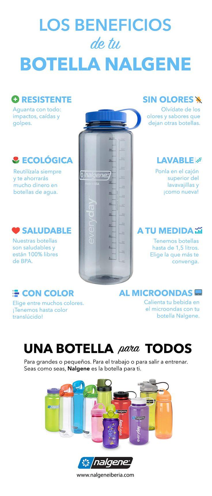 Infografía beneficios botellas de agua   Nalgene #nalgene #botella #agua #infografía #beneficios #hidratacion #salud #bienestar