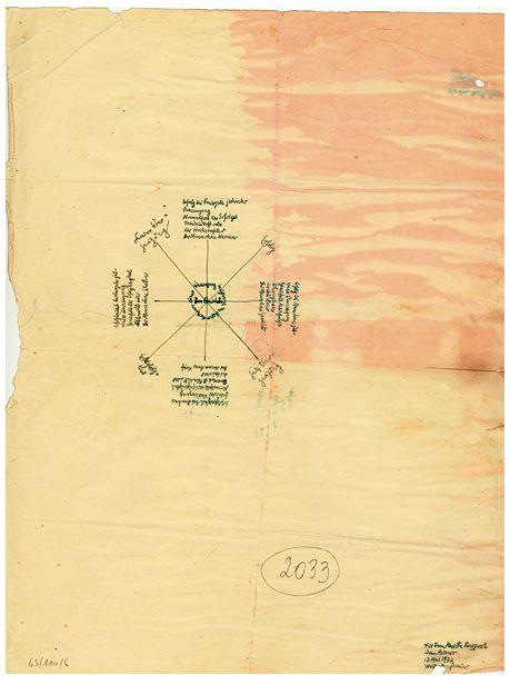 """Walter Benjamin / Constellation…// La rose des vents du succès  «Je sentais en marchant mes pensées se bousculer comme un kaléidoscope — à chaque pas une nouvelle constellation; de vieux éléments disparaissent, d'autres se précipitent; beaucoup de figures, si l'une d'entre elle persiste, elle s'appelle """"une phrase"""". » Proust, «Journal parisien», 11 février 1930   (viachromaticities)"""