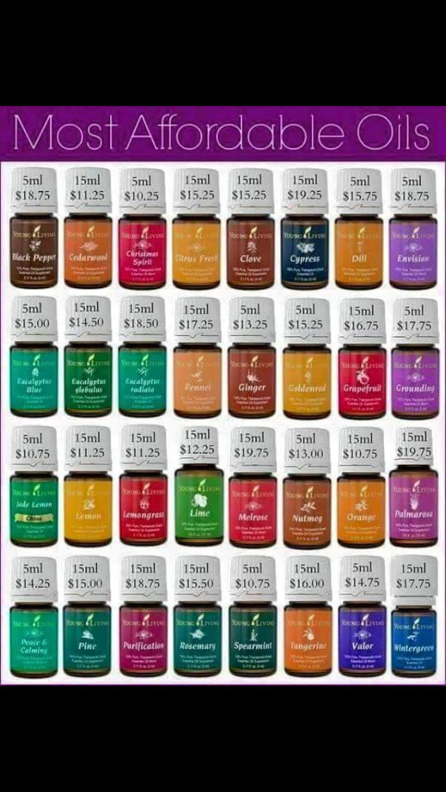 Most affordable essential oils from Young Living. You can create great blends with these affordable oils. Love diffusing many of these oils and adding to epson salt baths... Add them to spray bottles for instant room, linen and car spray. You can do so many things with these oils!