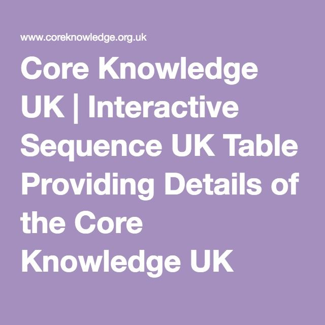 Core Knowledge UK | Interactive Sequence UK Table Providing Details of the Core Knowledge UK Coherent Primary School Curriculum for Teachers and Home Educators that Aligns with the Key Stage 1 and Key Stage 2 UK National Curriculum