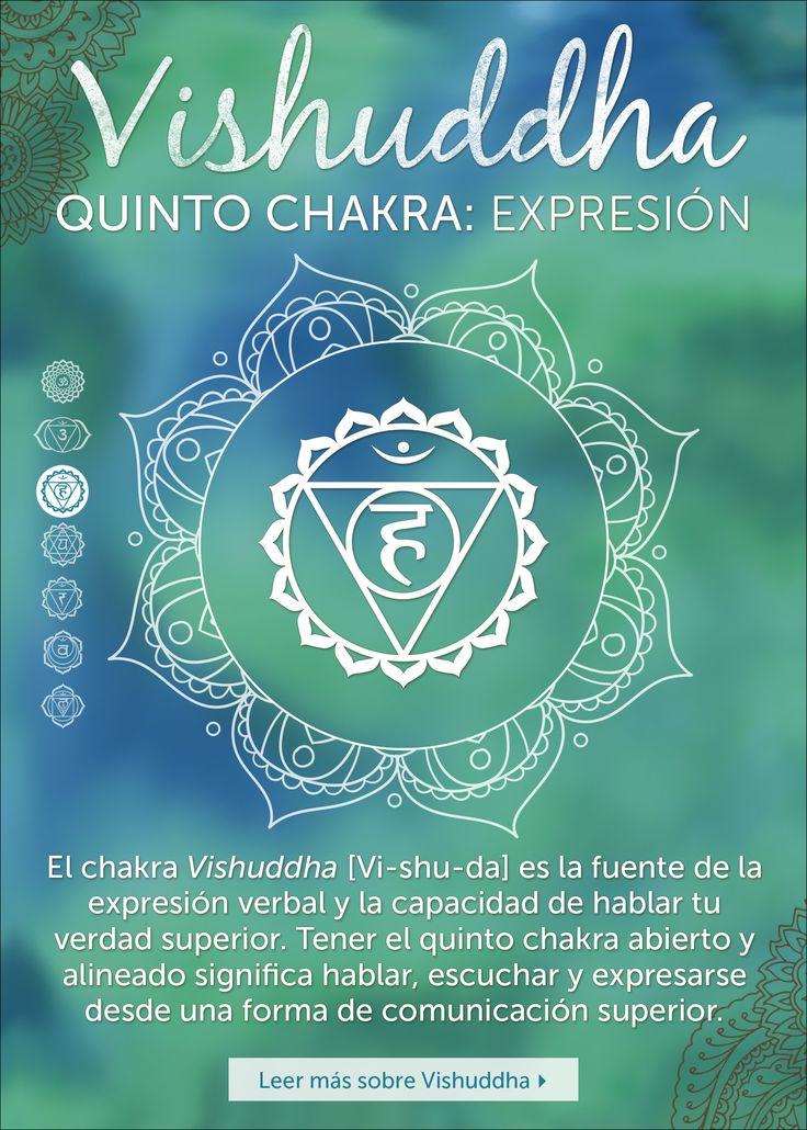Quinto Chakra: Expresión