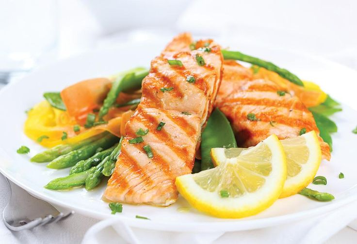 Eating a healthy diet | British Lung Foundation
