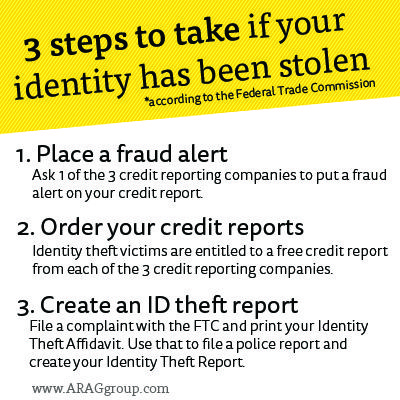 Best Identity Theft Images On   Identity Theft Spain