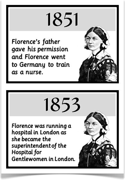 Florence Nightingale Timeline - Treetop Displays - A set of 18 A5 fact cards that reveal a timeline of the life of Florence Nightingale. Colour coordinated in greyscale, this set is very informative and explains all the major events and achievements that occurred in her life! Visit our website for more information and for other printable resources by clicking on the provided links. Designed by teachers for Early Years (EYFS), Key Stage 1 (KS1) and Key Stage 2 (KS2).