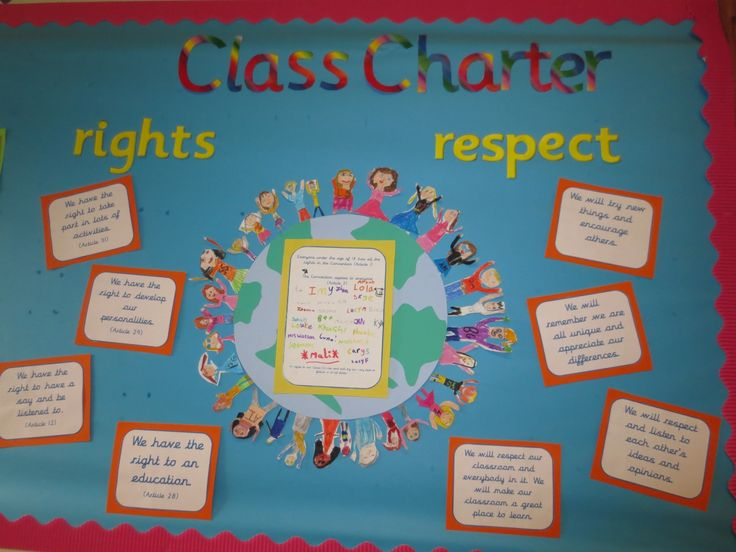 We have been working together to create our Class Charter. This is a set of values for our classroom which we have all agreed to. Our charter is based on Rights and Respect. We chose 4 Articles f…