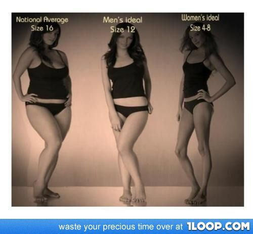 Average size of women-Men's ideal size-Womens ideal size. Cool ...