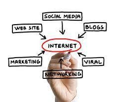 Resumen de los webinars sobre Marketing por Internet, aprendiendo a vender online..