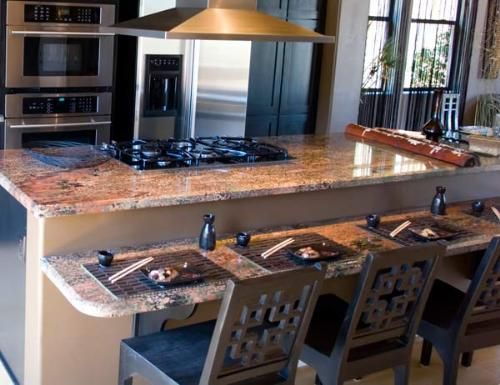 Top 25 Ideas About Kitchen Renovation Ideas On Pinterest
