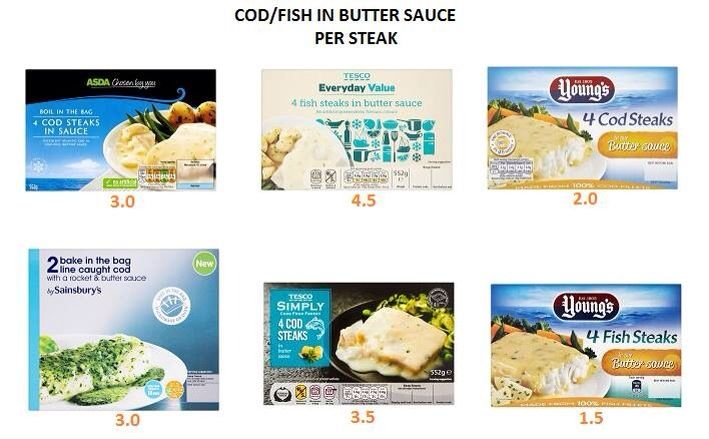 The 25 Best Tesco Web Ideas On Pinterest Asda Photo Gifts Tesco Fan And Tesco Food Shopping