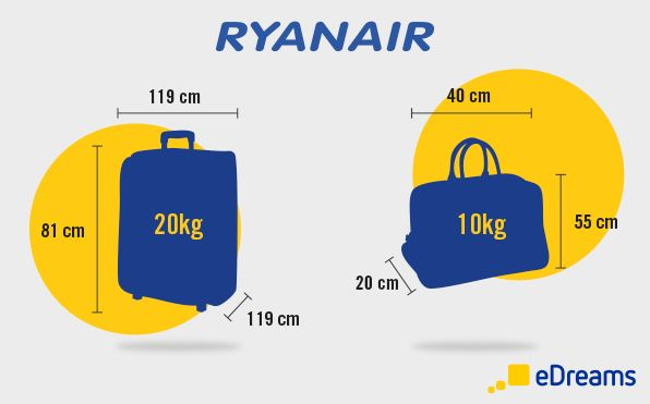 Hand Luggage and Checked Baggage Allowance by Airline - eDreams Travel Blog
